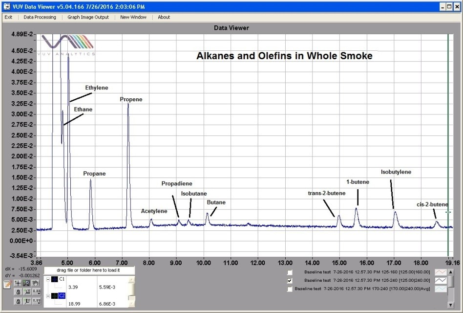 tobacco smoke analysis