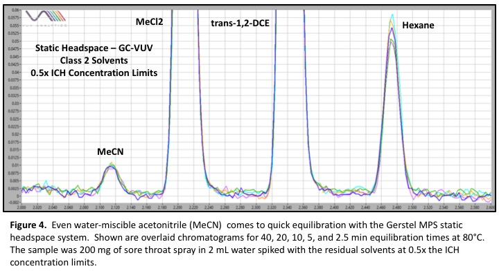 determination of residual solvents by analytical Research article am j pharmtech res 2012 2(4) issn: 2249-3387 please cite this article in press as: rele rv et al, determination of residual solvents in citalopram hydrobromide by gas chromatography american journal of.