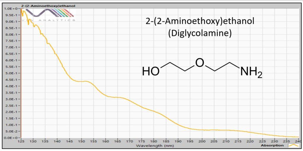 VUV absorbance spectrum for 2-(2-Aminoethoxy)ethanol (diglycolamine, DGA).