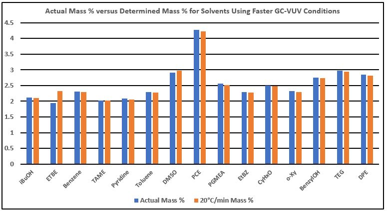 faster GC runtime