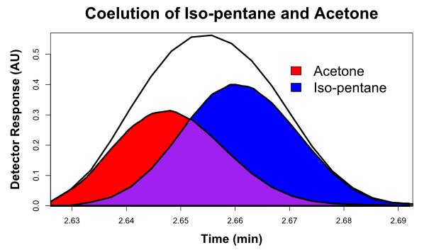 non-traditional gasoline additives 2