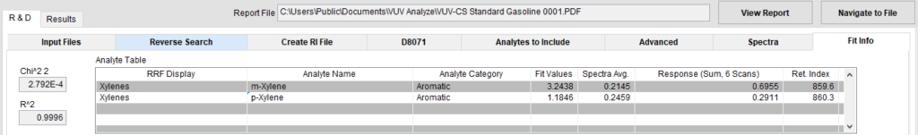 VUV Analyze 1