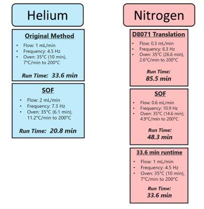 helium shortage 3