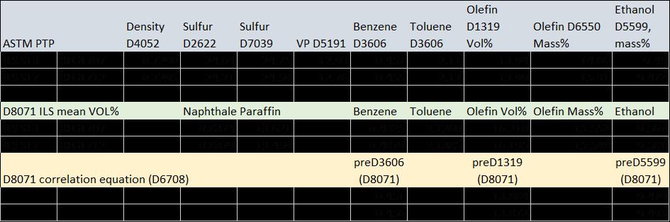 table 3 dan 3.25.20