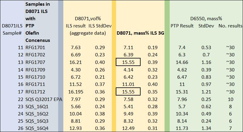 table 2 da-3.25.20
